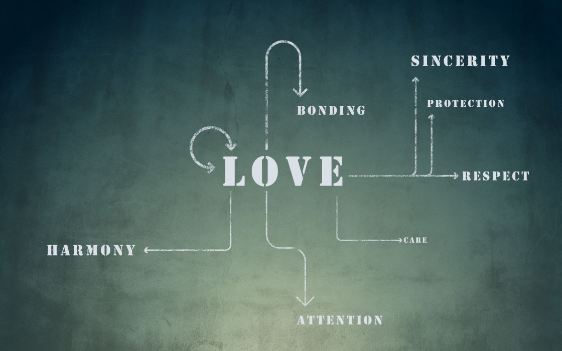 Route to love wallpaper