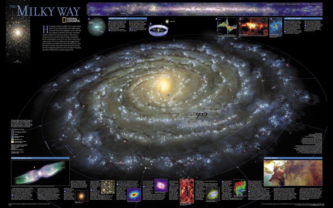Milky Way chart wallpaper