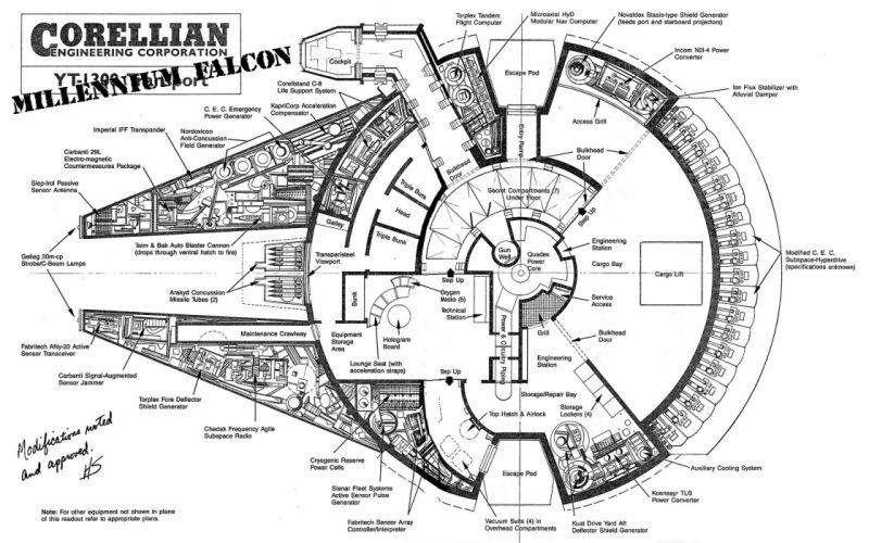 Millenium Falcon blueprint wallpaper