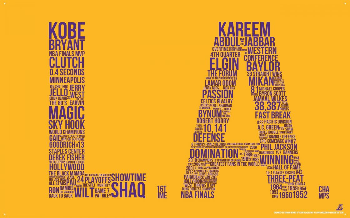Lakers typography wallpaper