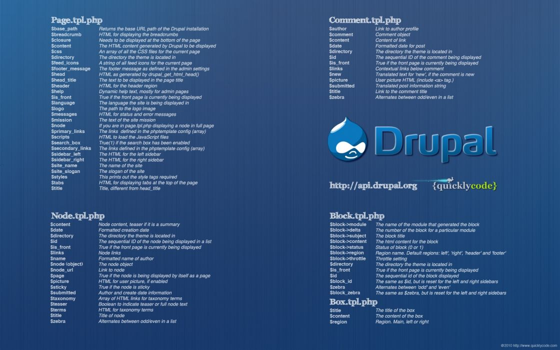 Drupal cheat sheet wallpaper