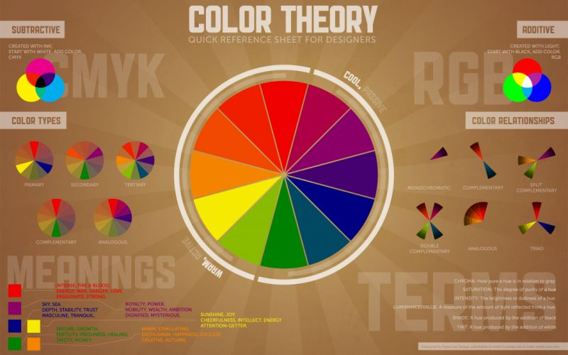 Color theory wallpaper
