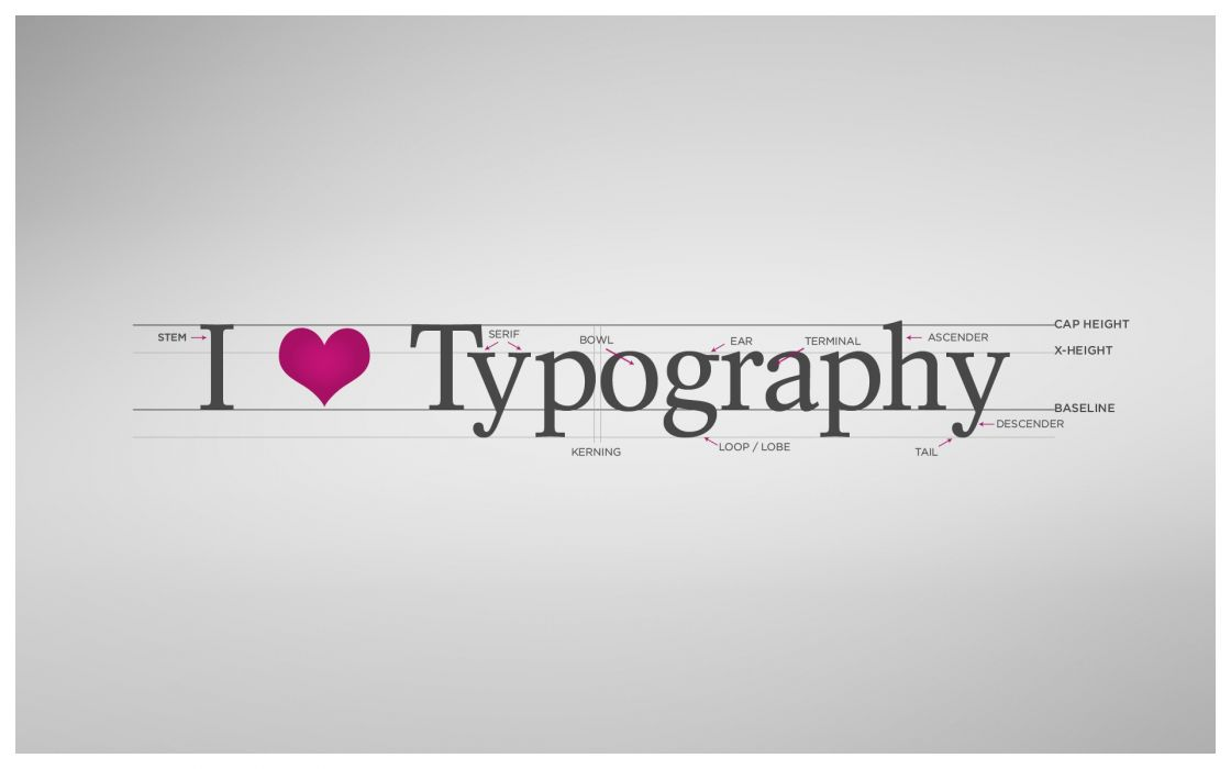 Typography letters wallpaper