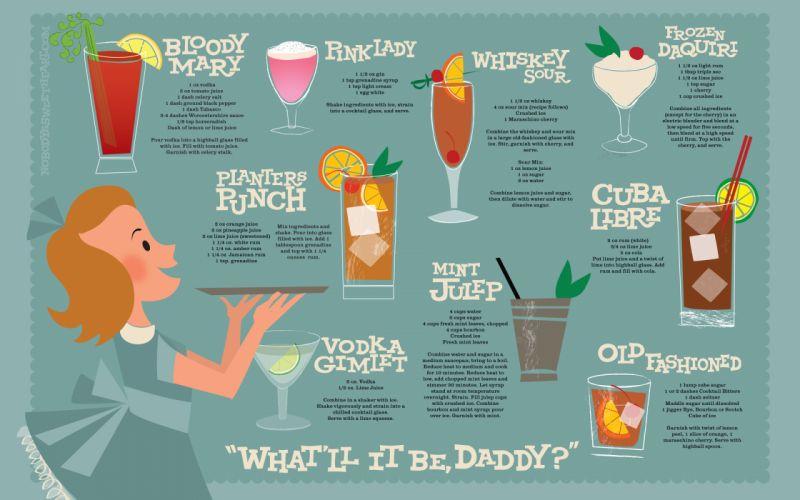 Alcohol cocktail infographics liquor wallpaper
