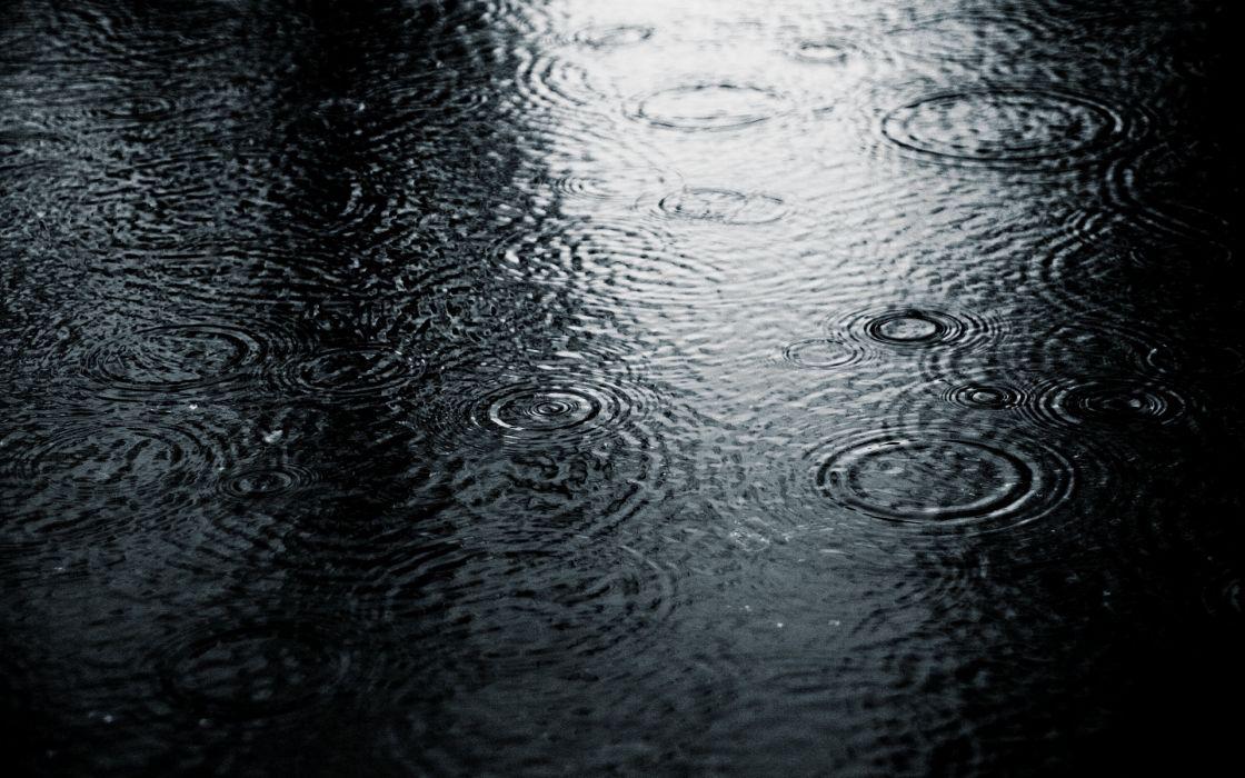 Grayscale monochrome water drops wallpaper