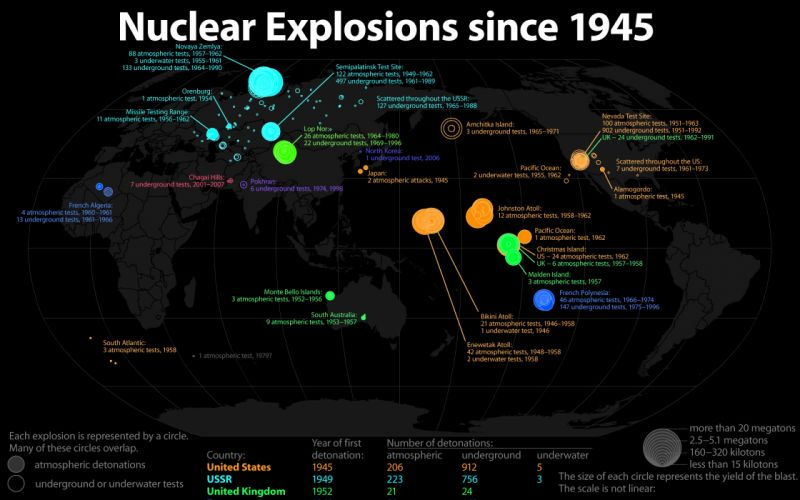 Infographics nuclear explosions information world map scheme wallpaper