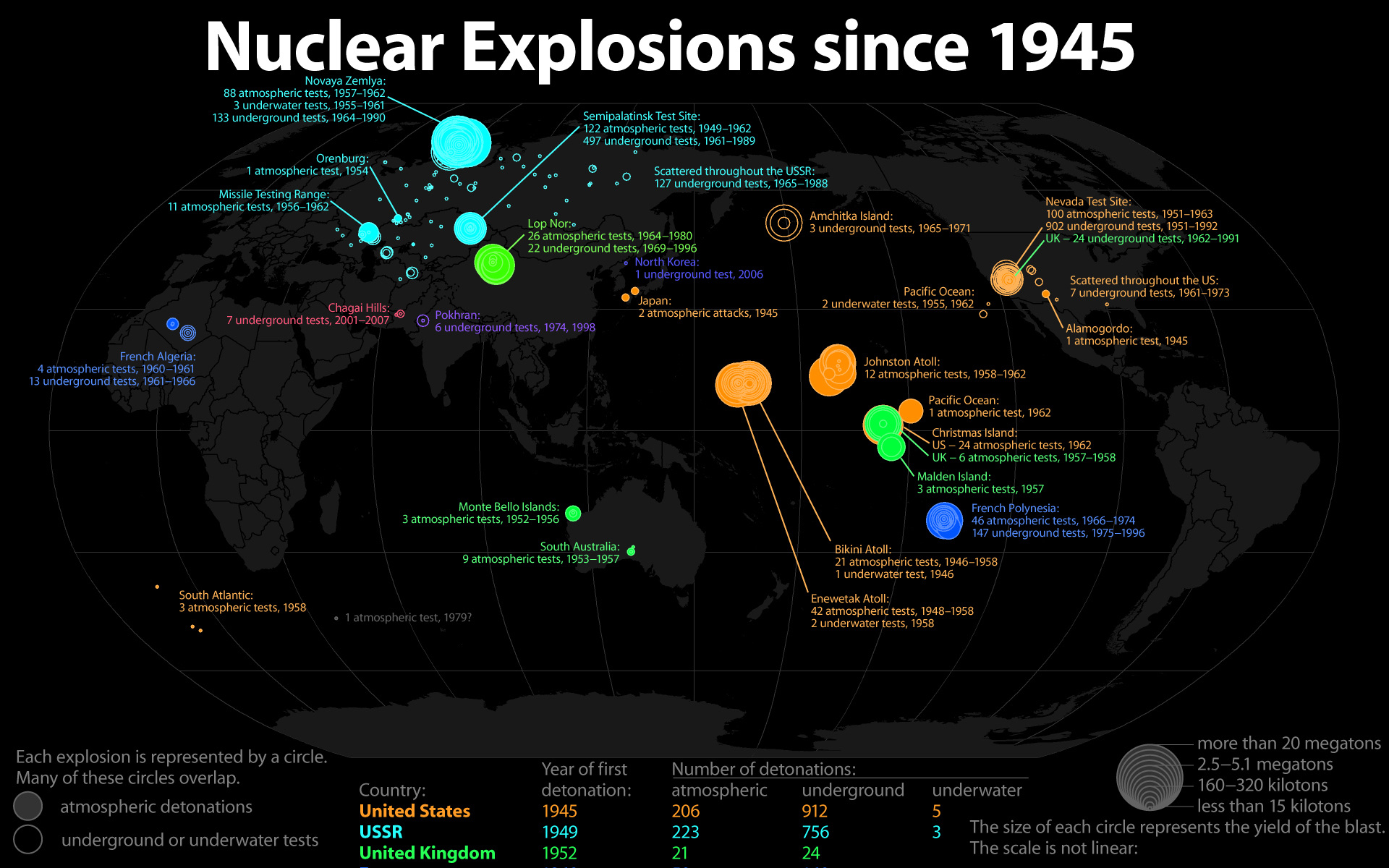 Infographics nuclear explosions information world map scheme infographics nuclear explosions information world map scheme wallpaper 1920x1200 8358 wallpaperup gumiabroncs Choice Image