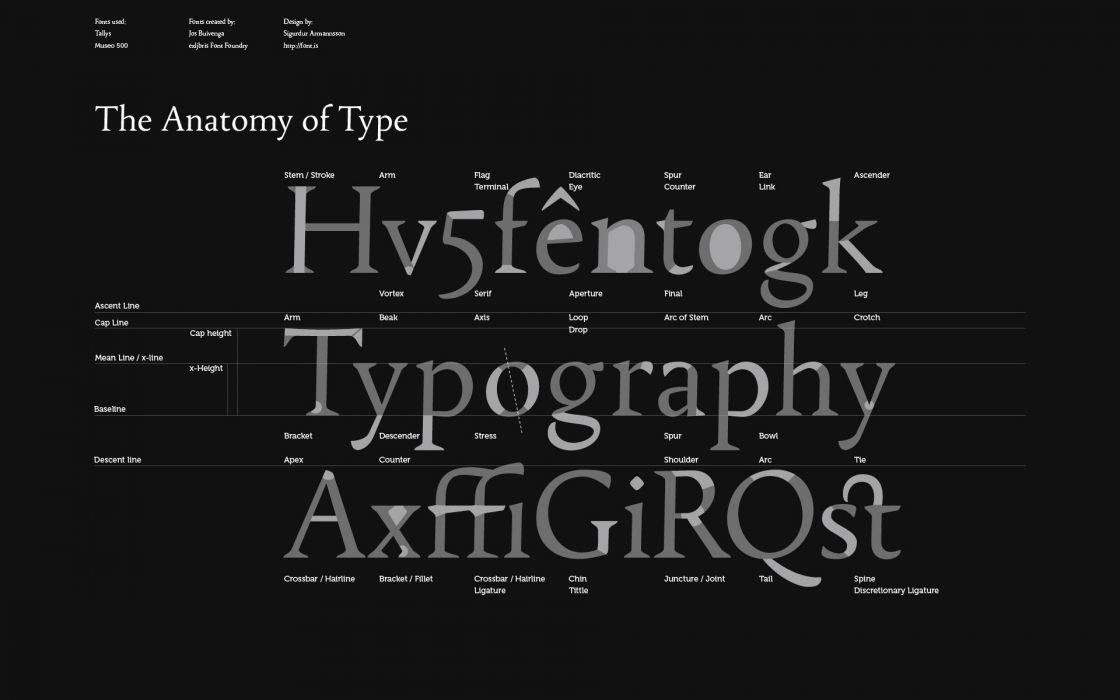 Typography font wallpaper