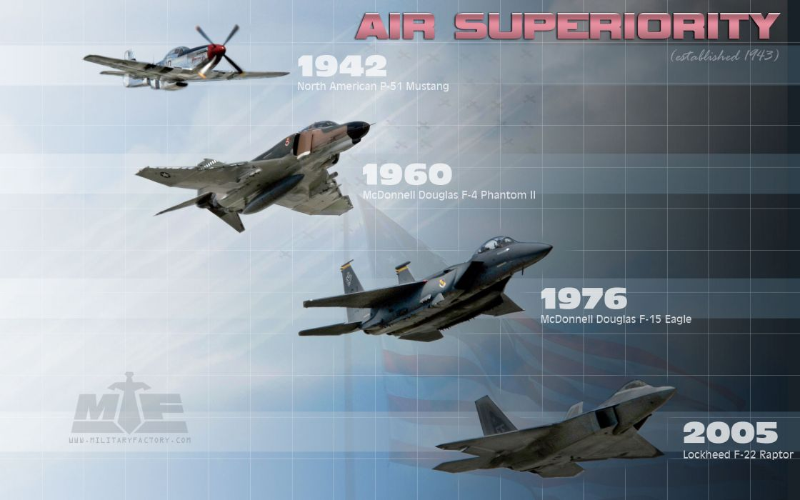 Aircraft military timeline f-22 raptor p-51 mustang f-4 phantom ii f-15 eagle wallpaper
