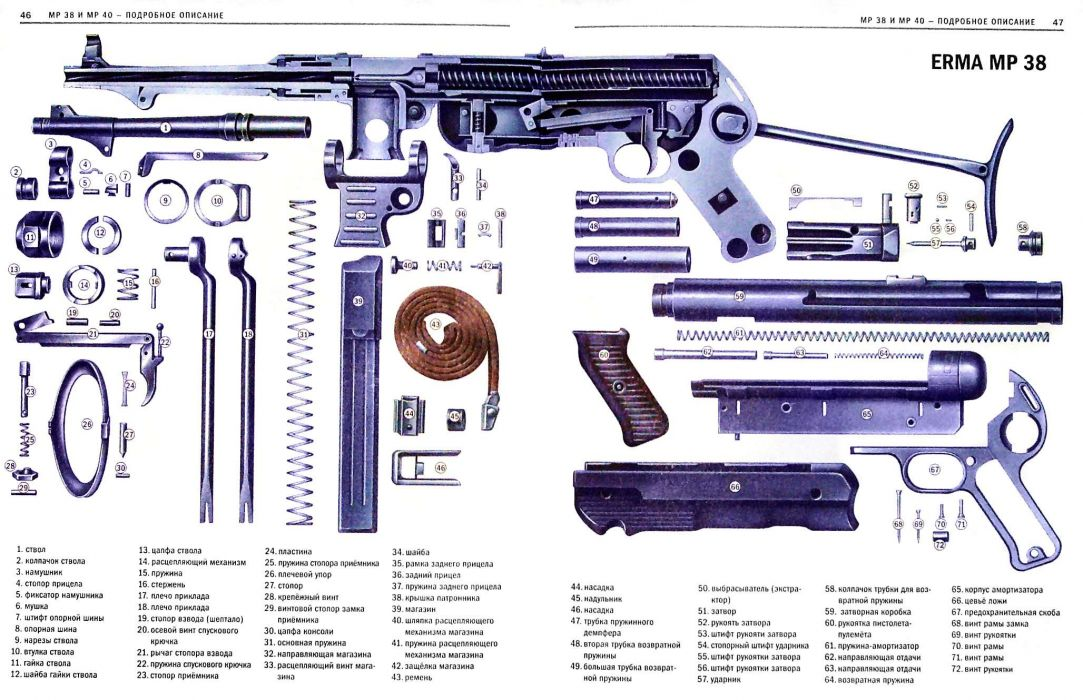 Guns schematic german detailed mp38 wallpaper