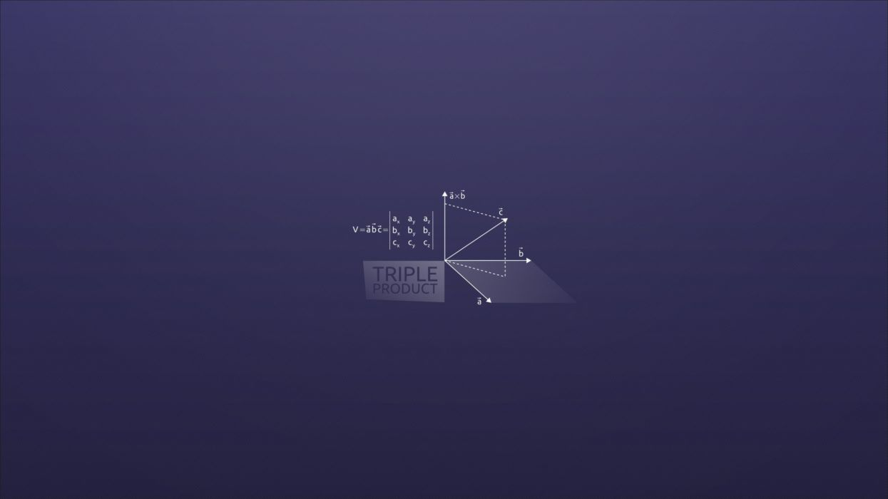 Mathematics letters wallpaper