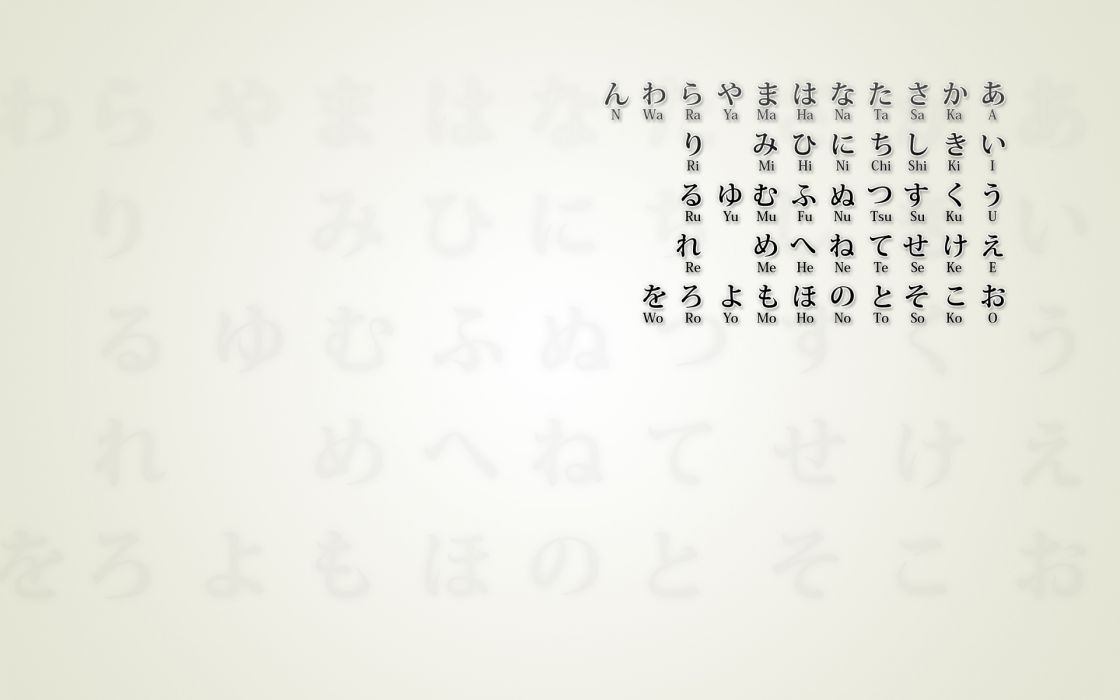 Japanese hiragana charts language wallpaper