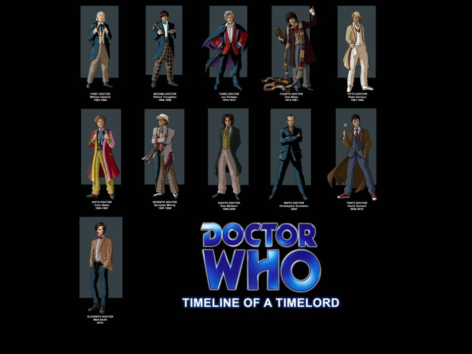 Fourth doctor doctors eleventh doctor doctor who tenth doctor third doctor first doctor eighth doctor second doctor ninth doctor sixth doctor fifth doctor seventh doctor wallpaper