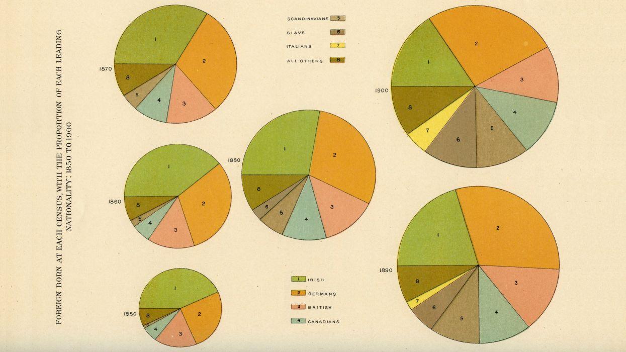 Usa infographics wallpaper