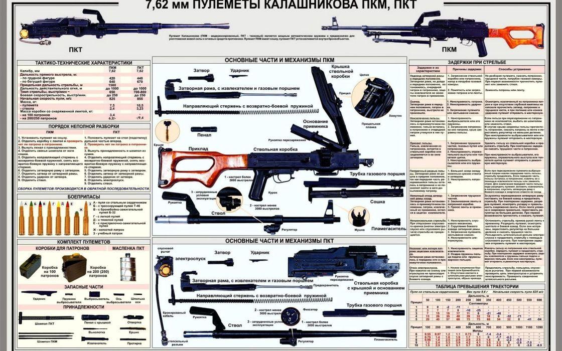 graph schematic weapons guns tech mech wallpaper