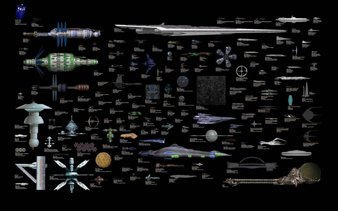 Star wars star trek stargate firefly battlestar andromeda ...