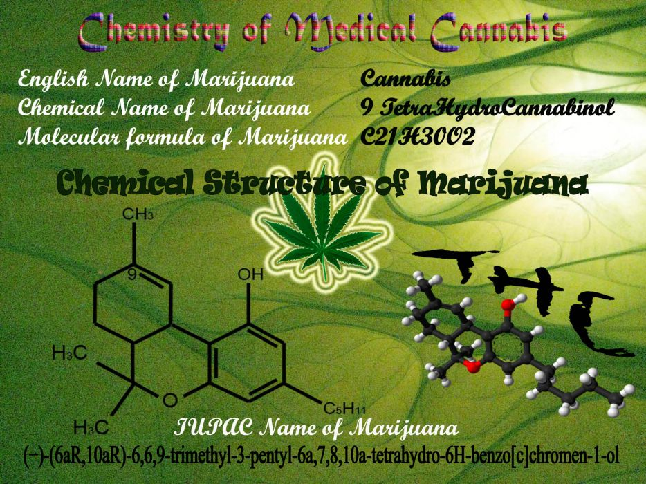 mj marijuana 420 chemistry wallpaper