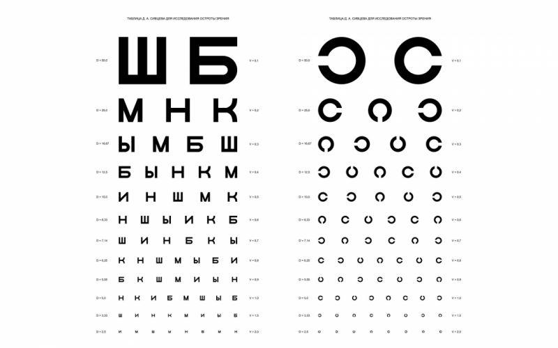 tables Cyrillic vision Russian wallpaper