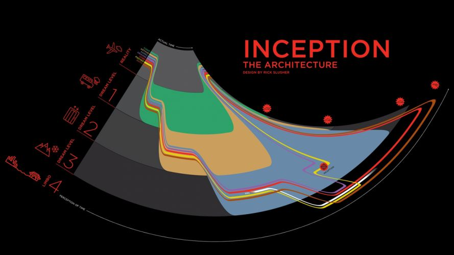 movies Inception typography dreams reality infographics time wallpaper