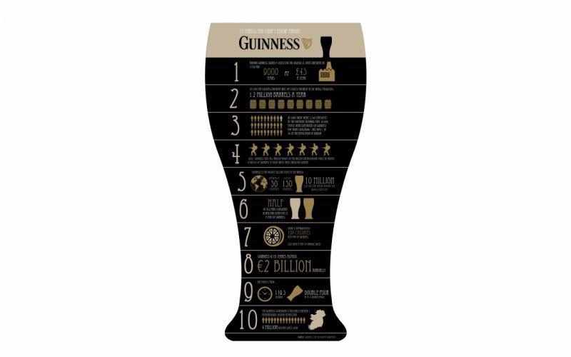 Guinness Beer Alcohol White wallpaper