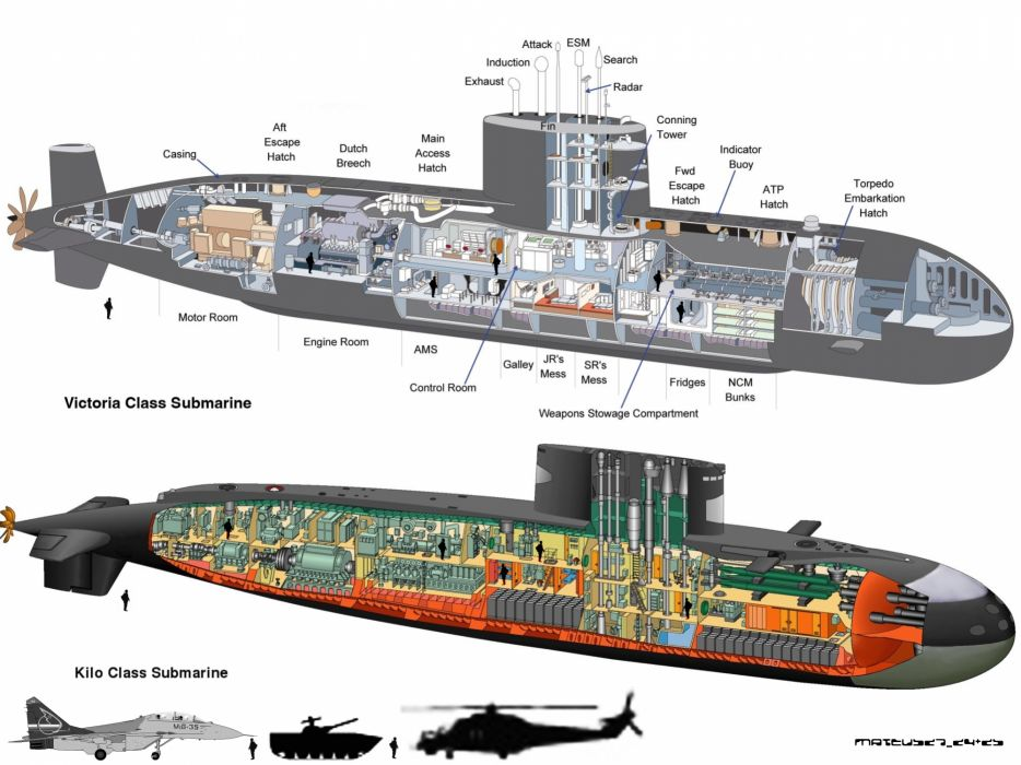 submarine cutaway cutaway drawings wallpaper