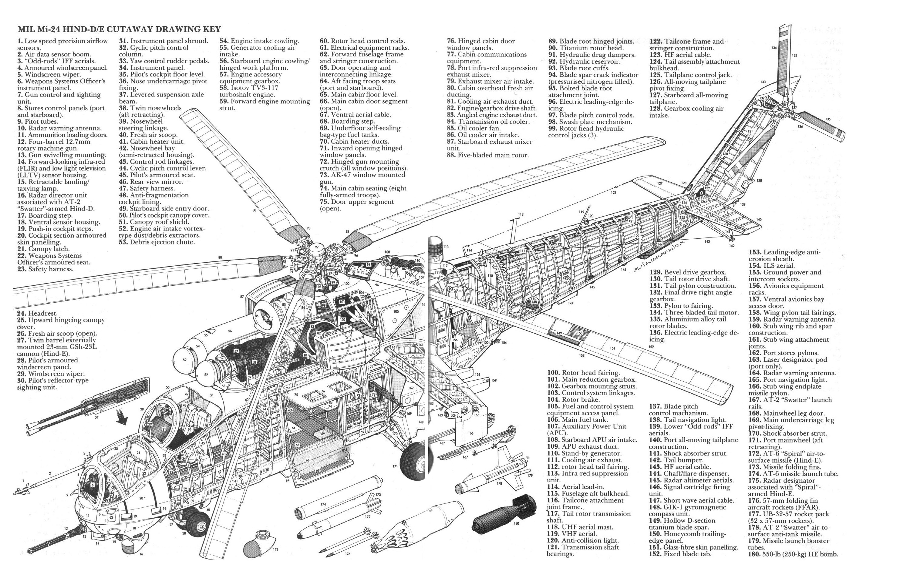 helicopters mi   aviation helicopter schematics schematic diagram    helicopters mi   aviation helicopter schematics schematic diagram texts military     x      wallpaperup