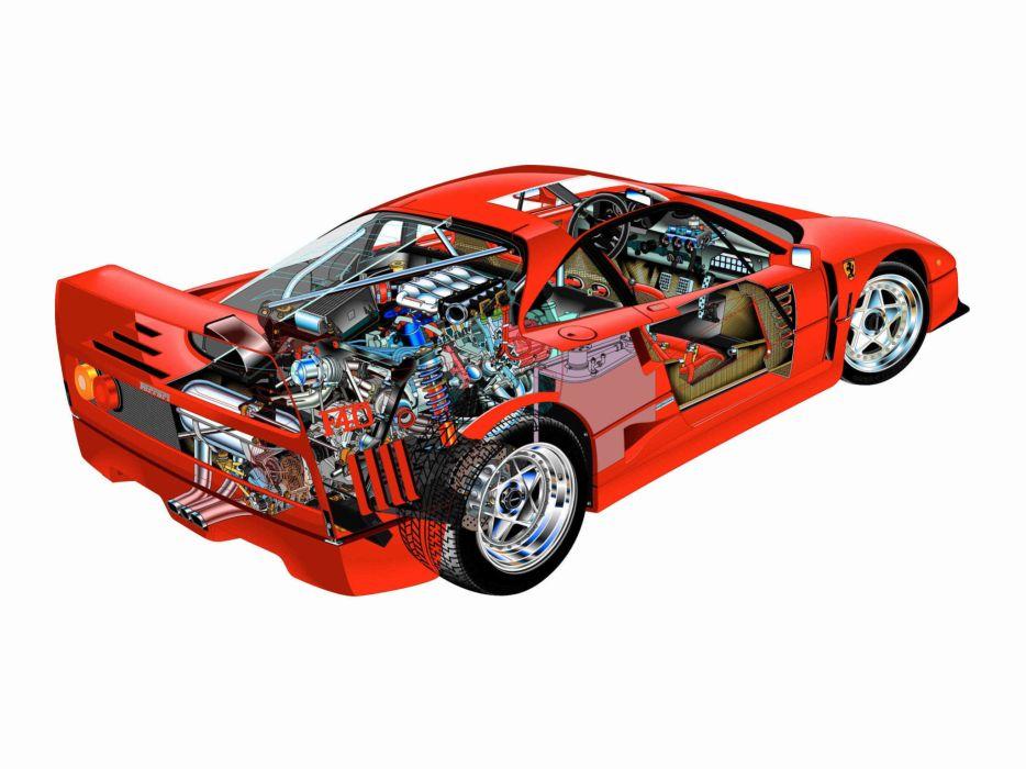 1987 Ferrari F40 classic supercar supercars interior engine engines wallpaper