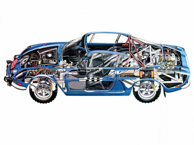 1973 Alpine A110 Rally race racing classic interior engine engines wallpaper