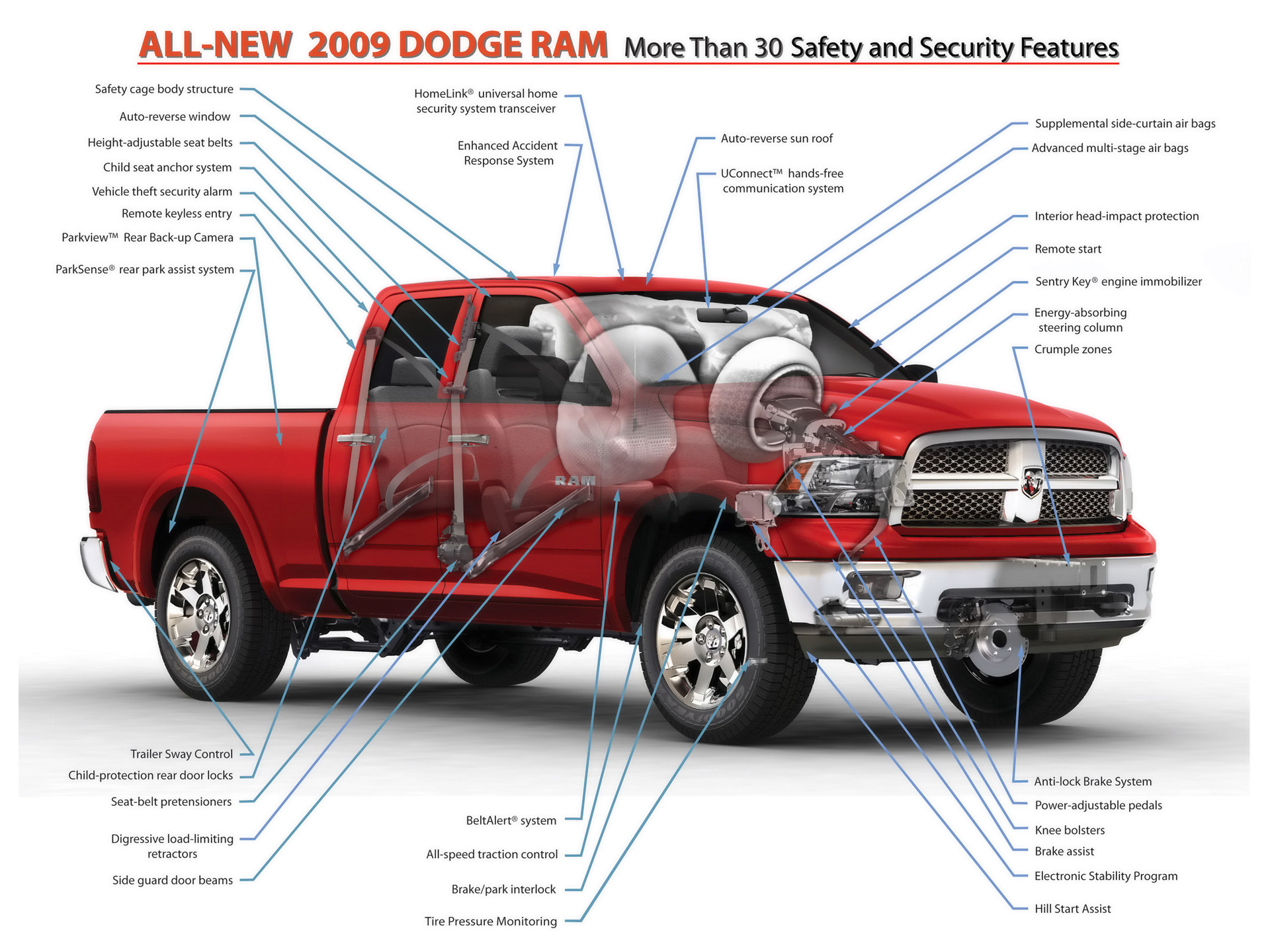 Pickup Truck Diagram - Roslonek.net