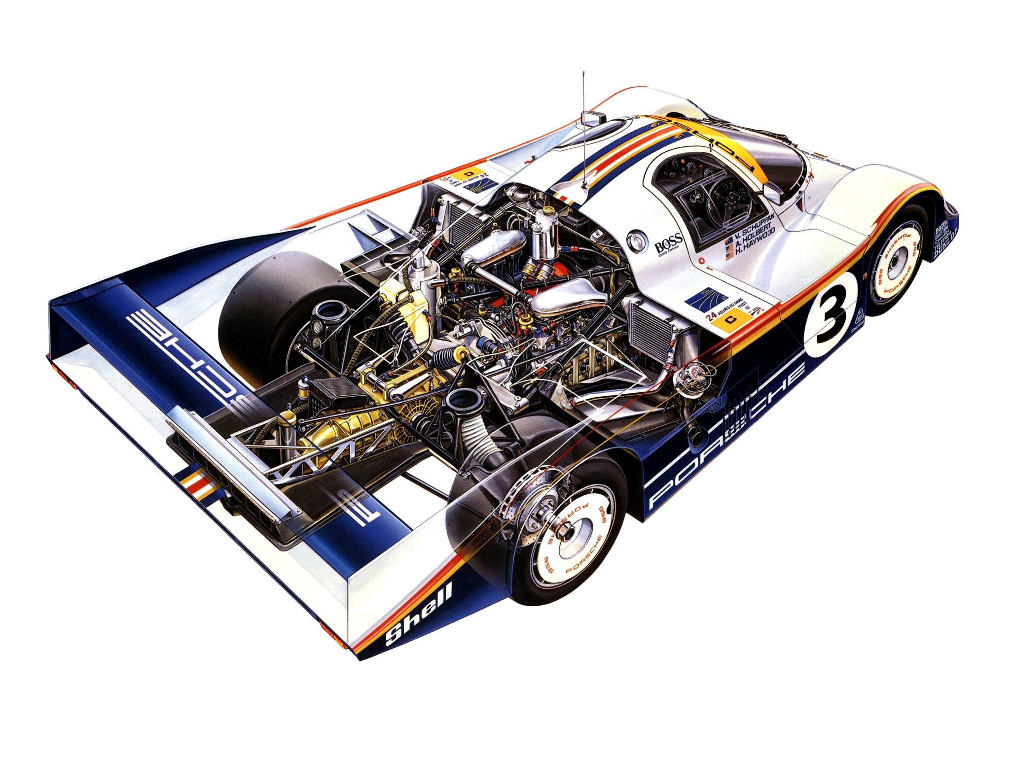 1983 porsche 956 c coupe classic race racing engine engines wallpaper 2048x1536 115163 - Porsche engine wallpaper ...