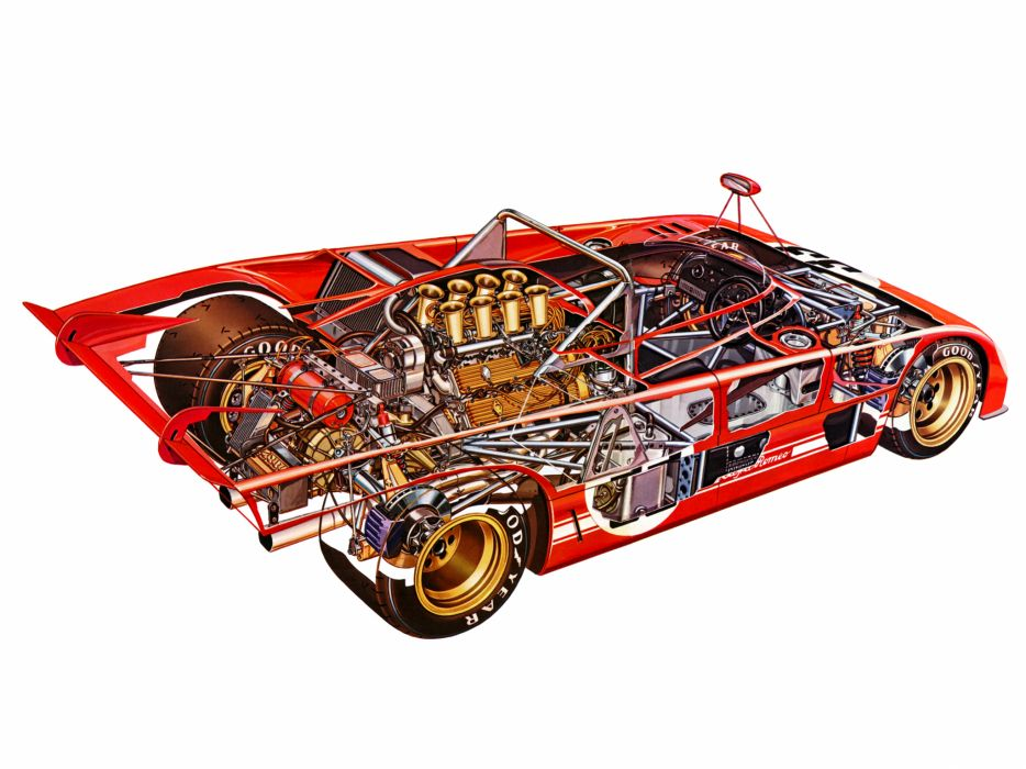1971 Alfa Romeo Tipo 33 TT3 Spider race racing classic interior engine engines wallpaper