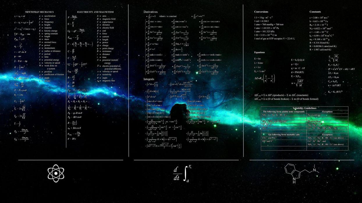 Math Physics Nebula space stars wallpaper