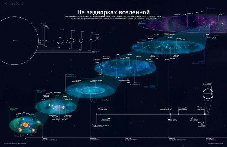 graphics scheme universe space wallpaper