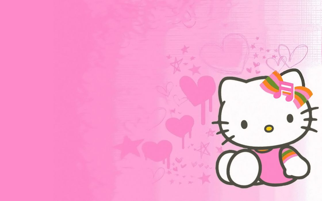 Hello Kitty  j wallpaper