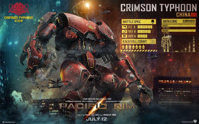 Pacific Rim Giant Robot Crimson Typhoon Rain mecha sci-fi wallpaper