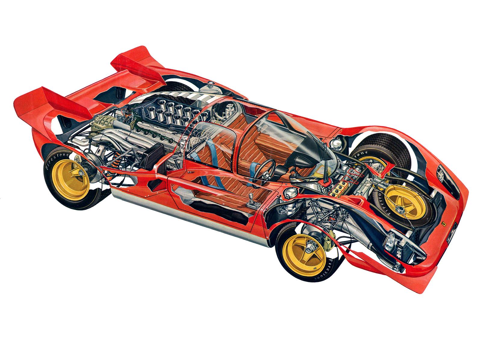 1970 Ferrari 512 S Race Racing Interior Engine G Wallpaper