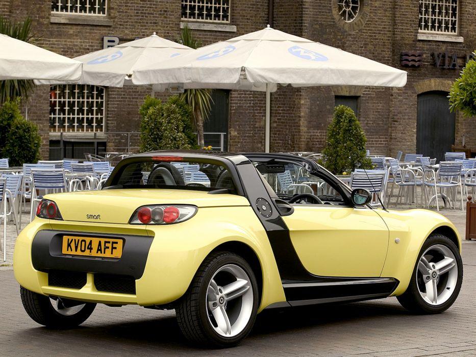 2004 Smart Roadster UK-spec wallpaper