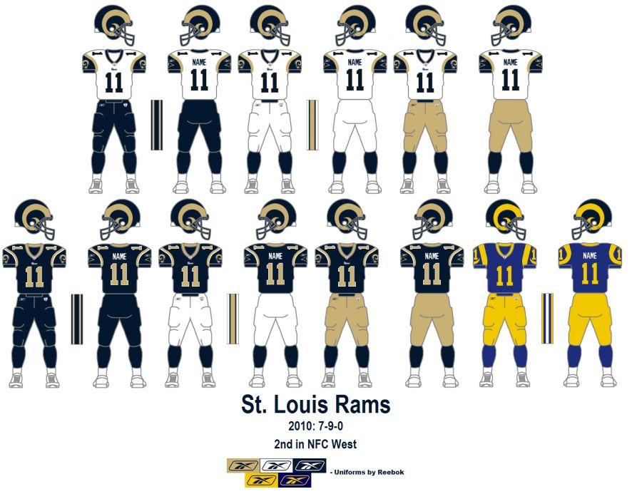 ST LOUIS RAMS nfl football   rq wallpaper