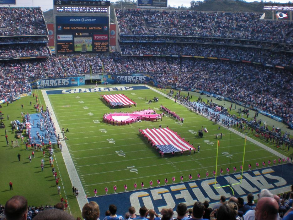 SAN DIEGO CHARGERS nfl football     d wallpaper