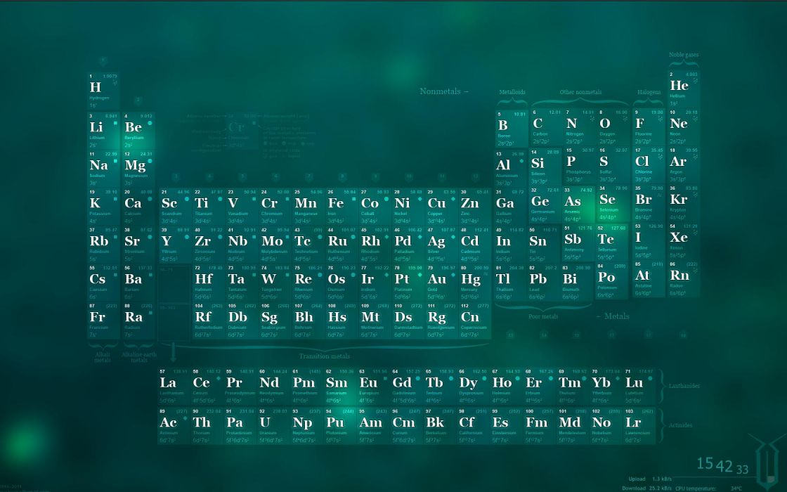 Periodic table wallpaper 1680x1050 182038 wallpaperup periodic table wallpaper urtaz Image collections