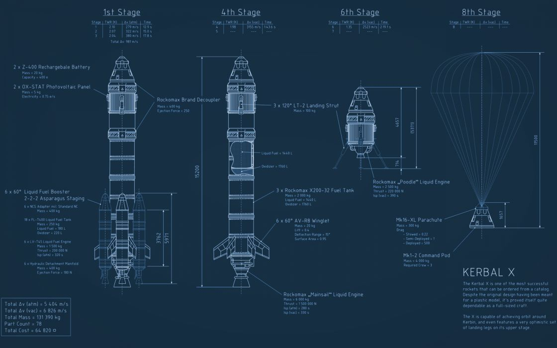 Rocket Kerbal X Blueprint Kerbal Space Program spaceship     d wallpaper