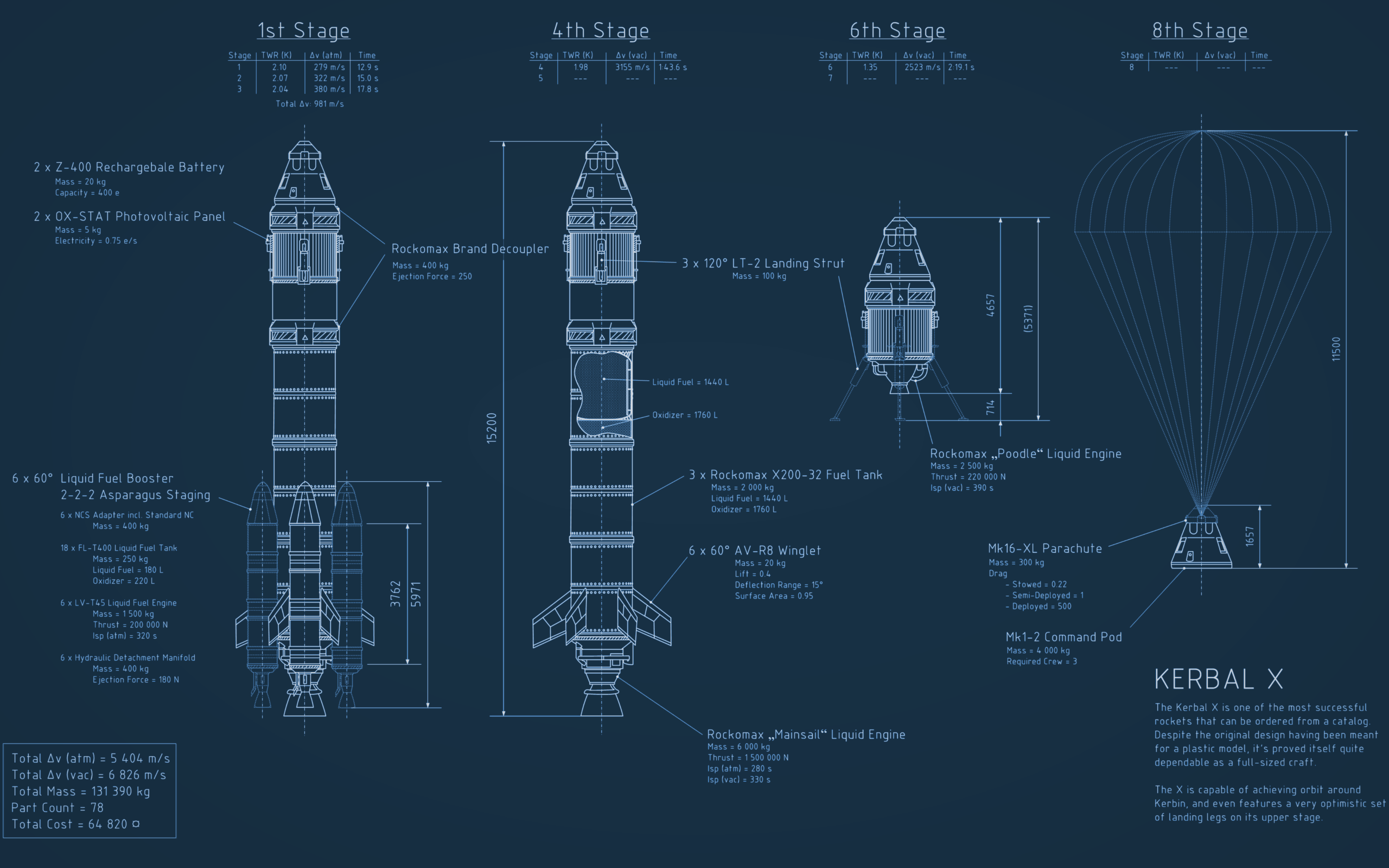 Rocket Kerbal X Blueprint Kerbal Space Program Spaceship D