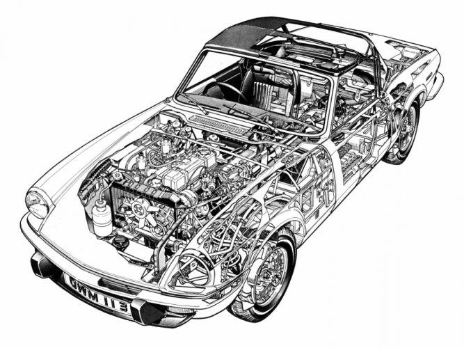 1970 Triumph Spitfire MkIV classic interior engine f wallpaper