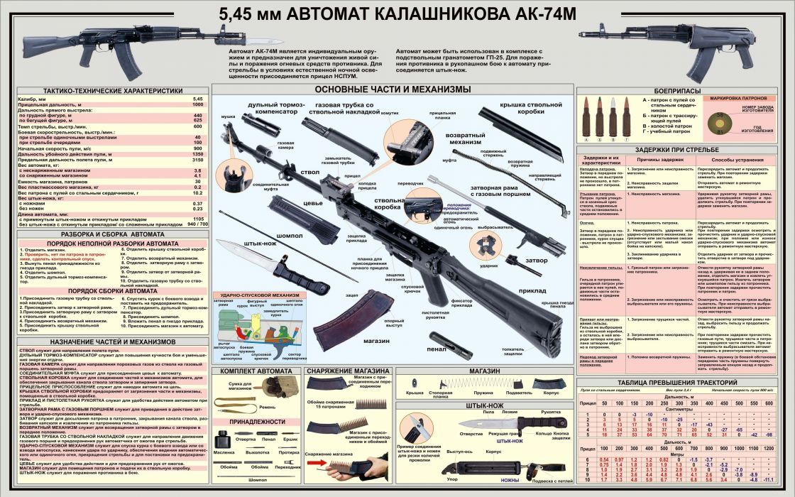 KALASHNIKOV AK-47 weapon gun military rifle poster    f wallpaper