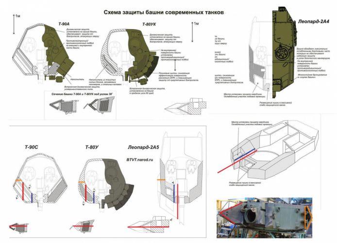 LEOPARD 2 TANK weapon military tanks leopard-2 t-80 t-90 poster armor f wallpaper