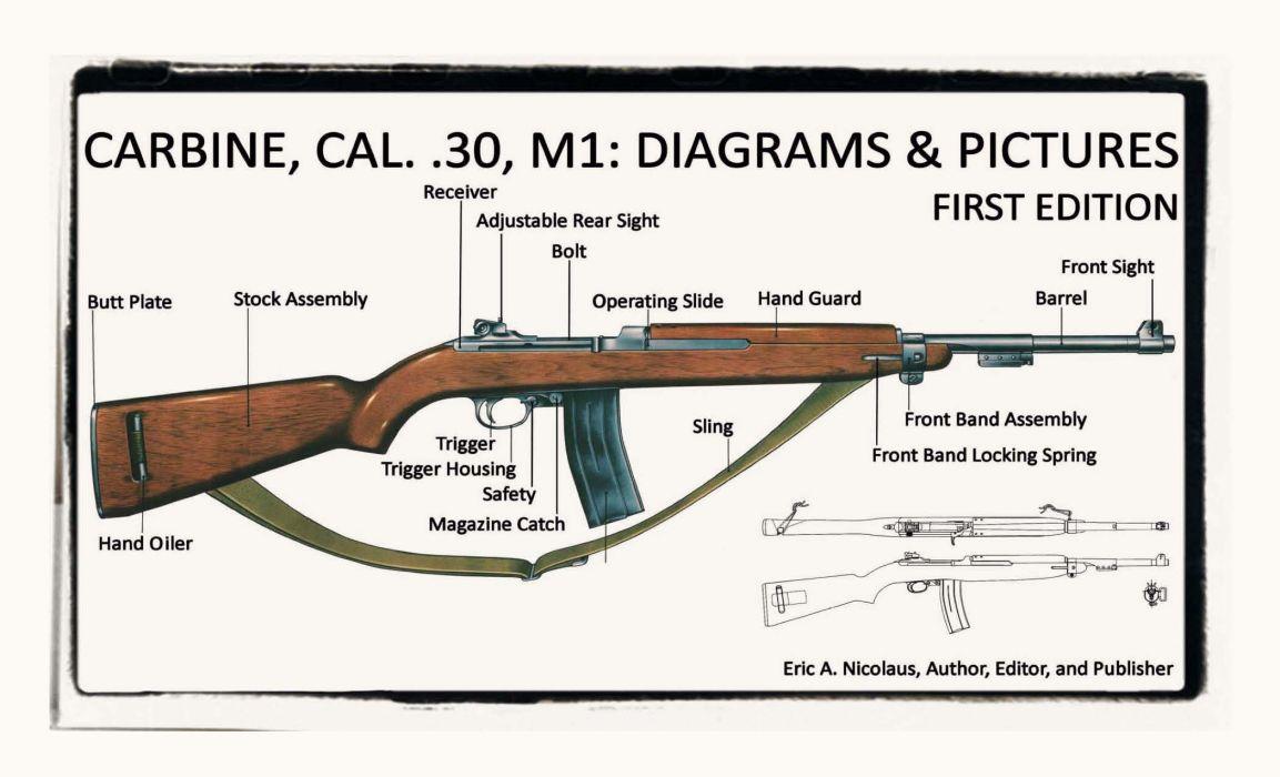 M1A1 CARBINE rifle weapon gun military poster        g wallpaper