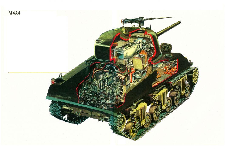 M-4 SHERMAN TANK weapon military tanks retro   g wallpaper