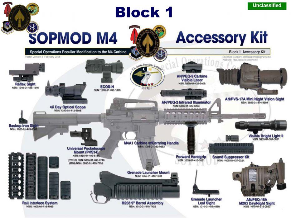 M4A1 weapon gun military rifle police poster      g wallpaper