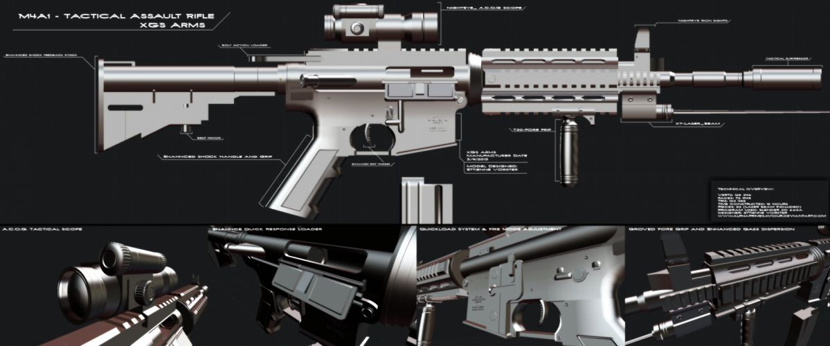 M4A1 weapon gun military rifle police poster y wallpaper