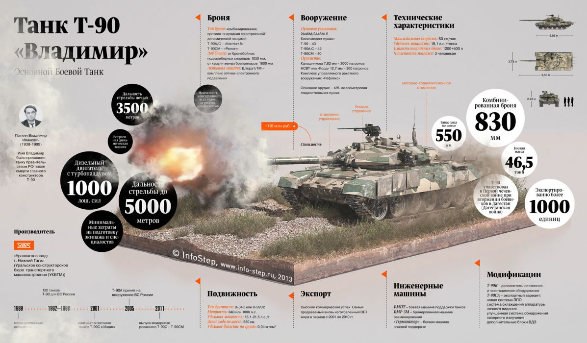 RUSSIAN T-90 TANK weapon military tanks poster      d wallpaper
